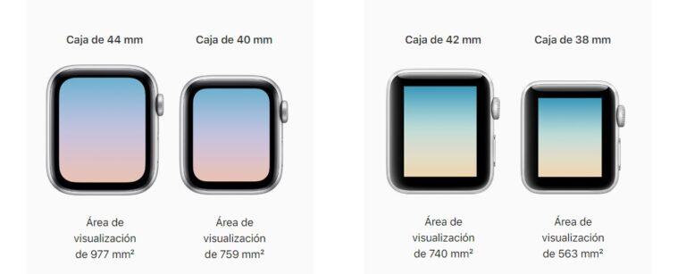 Diferencia marco pantalla